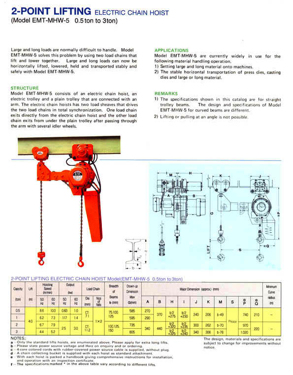 2 Point Lift Chain : Product electric chain hoist point lifting บริษัท