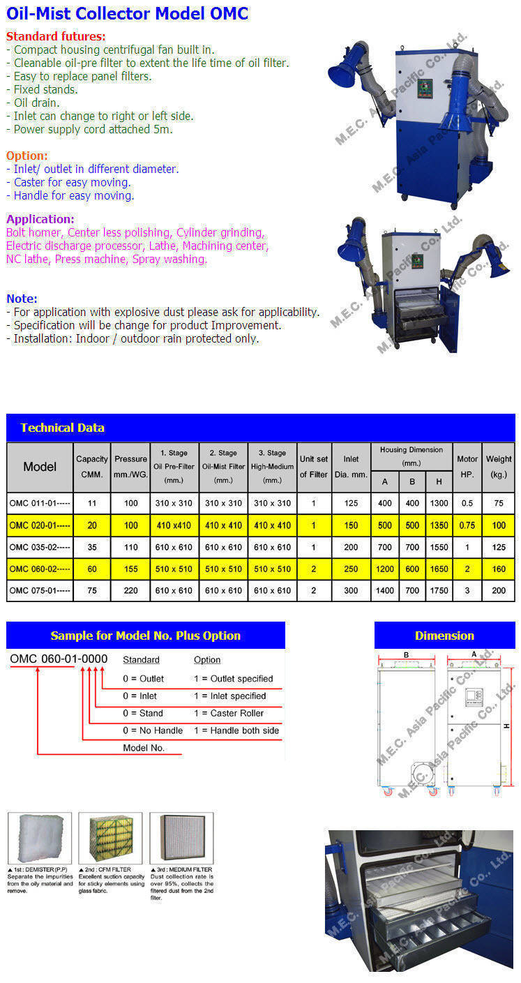 Product oil mist collector model omc - The net a porter group asia pacific limited ...