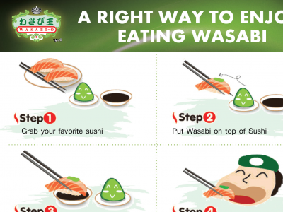A RIGHT WAY TO ENJOY EATING WASABI